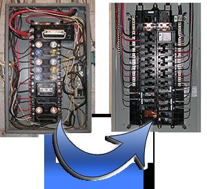 Glendale Electrical Panel Upgrades